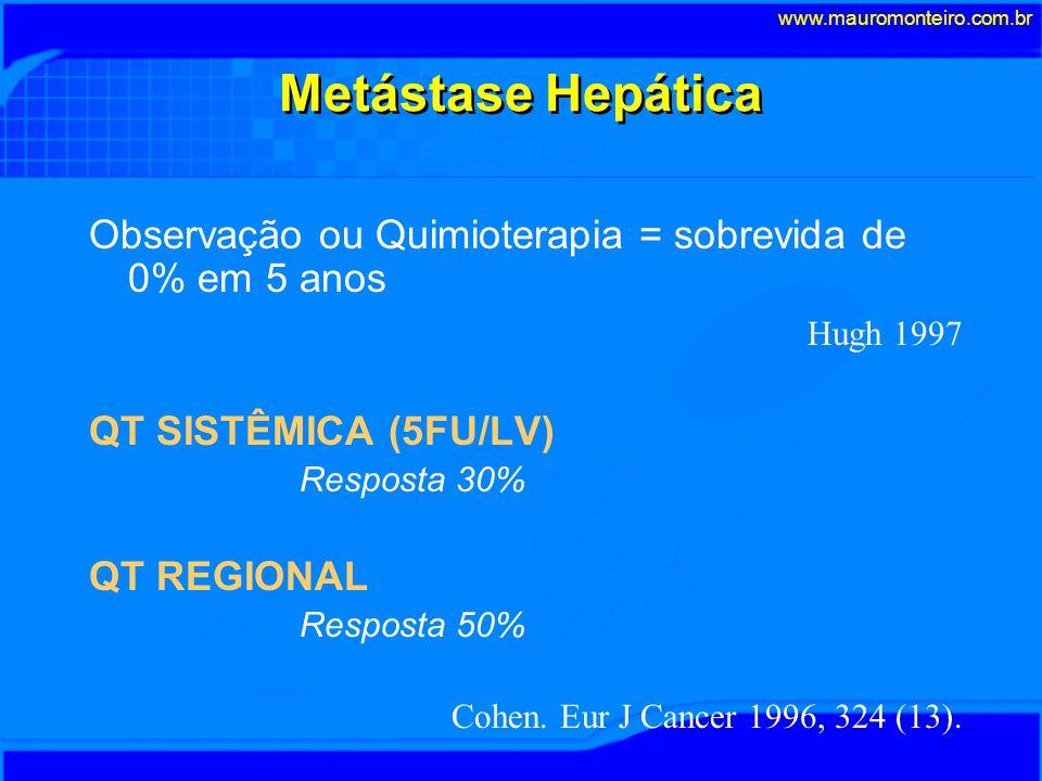 Observação ou Quimioterapia = sobrevida de 0% em 5 anos Hugh 1997 QT SISTÊMICA (5FU/LV) Resposta 30% QT REGIONAL Resposta 50% Cohen.