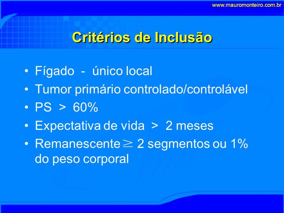 Critérios de Inclusão Fígado - único local Tumor primário controlado/controlável PS > 60% Expectativa de vida > 2 meses Remanescente 2 segmentos ou 1% do peso corporal www.mauromonteiro.com.br
