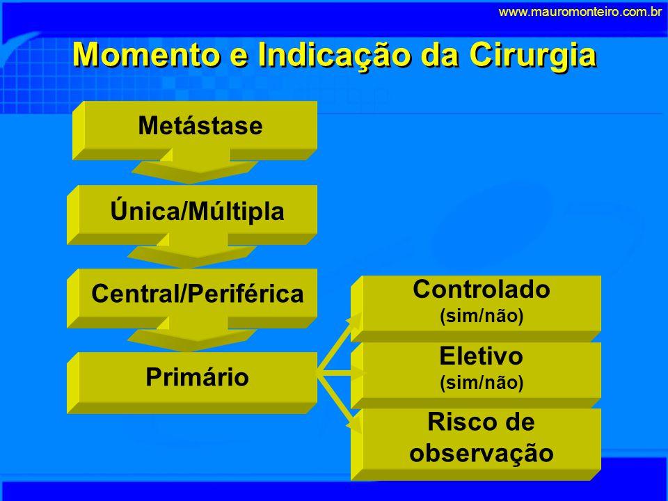 Momento e Indicação da Cirurgia Metástase Única/Múltipla Central/Periférica Primário Eletivo (sim/não) Risco de observação Controlado (sim/não) www.mauromonteiro.com.br