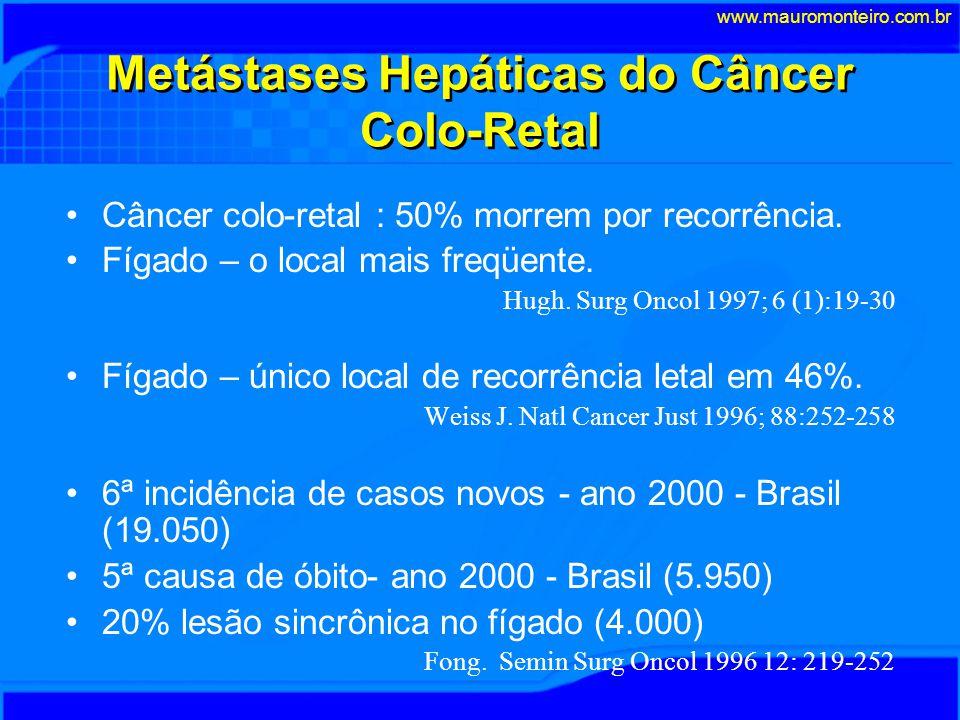 Metástases Hepáticas do Câncer Colo-Retal Câncer colo-retal : 50% morrem por recorrência.