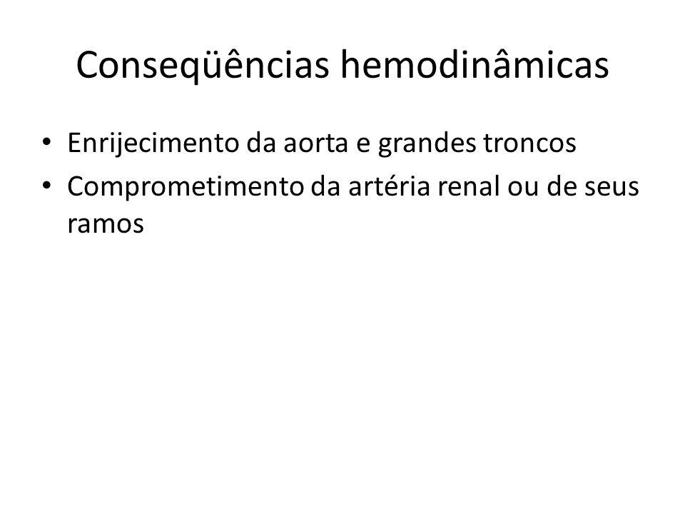 Conseqüências hemodinâmicas Enrijecimento da aorta e grandes troncos Comprometimento da artéria renal ou de seus ramos
