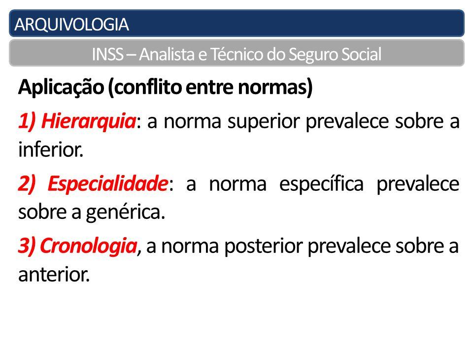ARQUIVOLOGIA INSS – Analista e Técnico do Seguro Social Aplicação (conflito entre normas) 1) Hierarquia: a norma superior prevalece sobre a inferior.