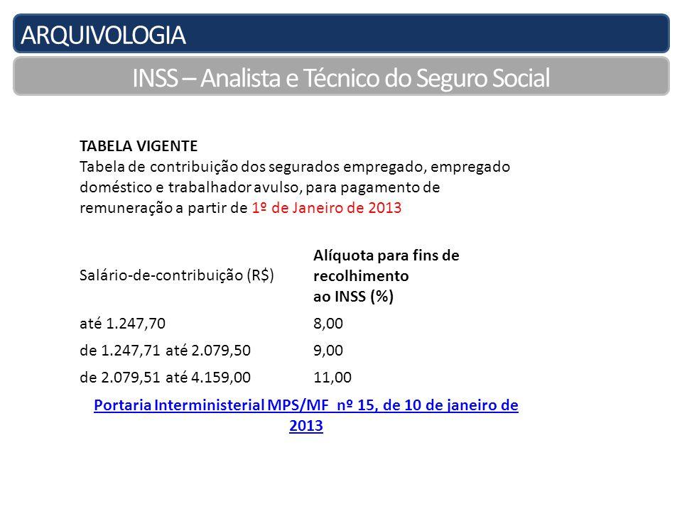 ARQUIVOLOGIA INSS – Analista e Técnico do Seguro Social TABELA VIGENTE Tabela de contribuição dos segurados empregado, empregado doméstico e trabalhador avulso, para pagamento de remuneração a partir de 1º de Janeiro de 2013 Salário-de-contribuição (R$) Alíquota para fins de recolhimento ao INSS (%) até 1.247,708,00 de 1.247,71 até 2.079,509,00 de 2.079,51 até 4.159,0011,00 Portaria Interministerial MPS/MF nº 15, de 10 de janeiro de 2013