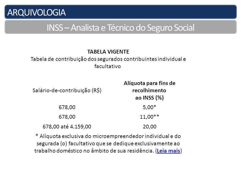 ARQUIVOLOGIA INSS – Analista e Técnico do Seguro Social TABELA VIGENTE Tabela de contribuição dos segurados contribuintes individual e facultativo Salário-de-contribuição (R$) Alíquota para fins de recolhimento ao INSS (%) 678,005,00* 678,0011,00** 678,00 até 4.159,0020,00 * Alíquota exclusiva do microempreendedor individual e do segurada (o) facultativo que se dedique exclusivamente ao trabalho doméstico no âmbito de sua residência.