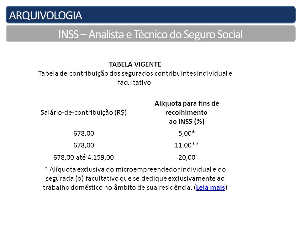 ARQUIVOLOGIA INSS – Analista e Técnico do Seguro Social 7.