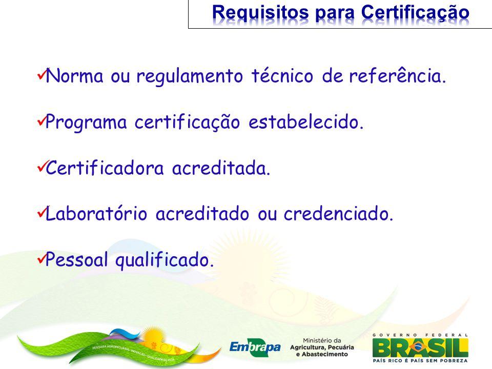 Norma ou regulamento técnico de referência. Programa certificação estabelecido. Certificadora acreditada. Laboratório acreditado ou credenciado. Pesso