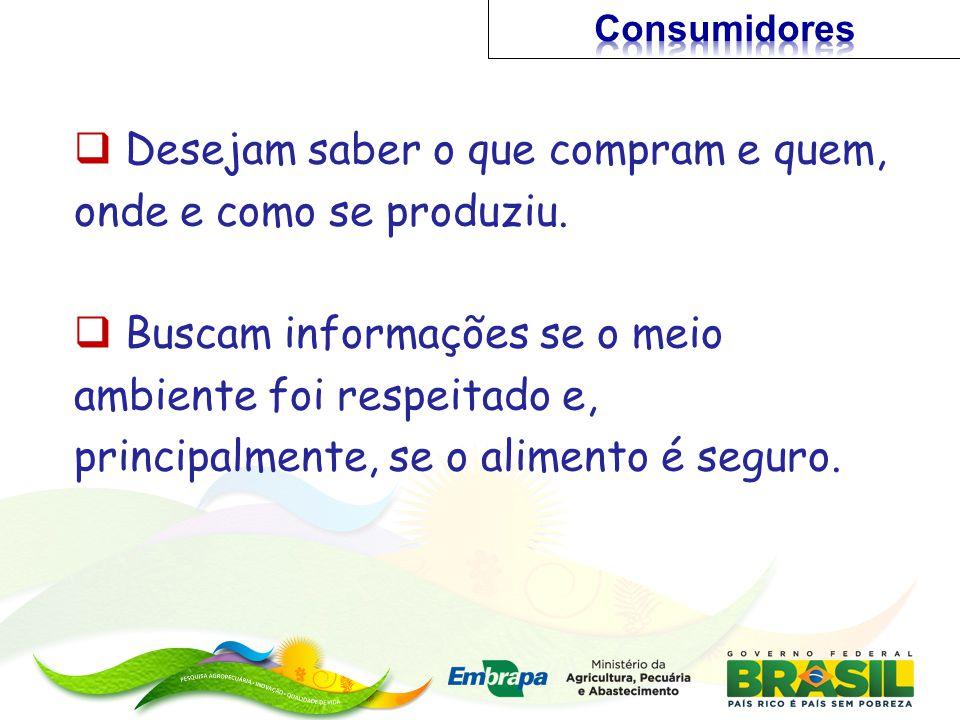 Implementação controle integrado de pragas.PI Brasil – grade de agrotóxicos.