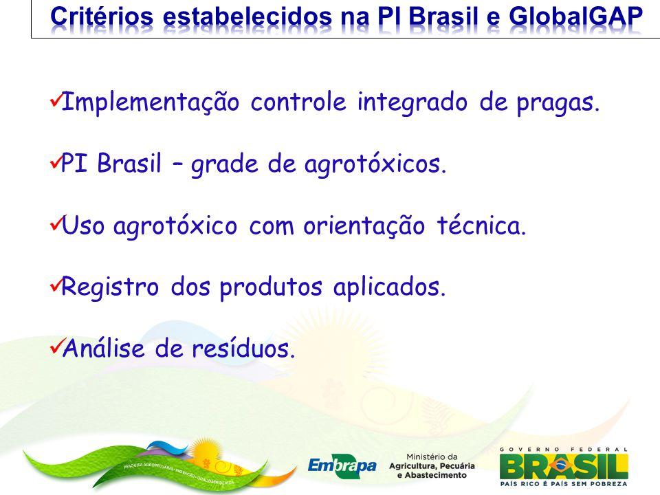 Implementação controle integrado de pragas. PI Brasil – grade de agrotóxicos. Uso agrotóxico com orientação técnica. Registro dos produtos aplicados.