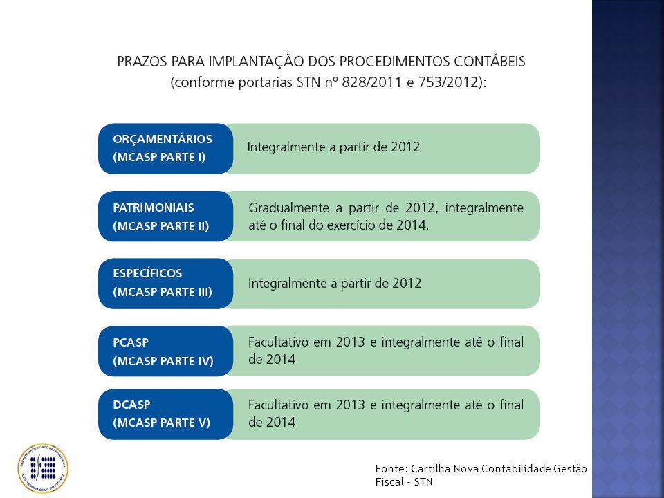 Fonte: Cartilha Nova Contabilidade Gestão Fiscal - STN