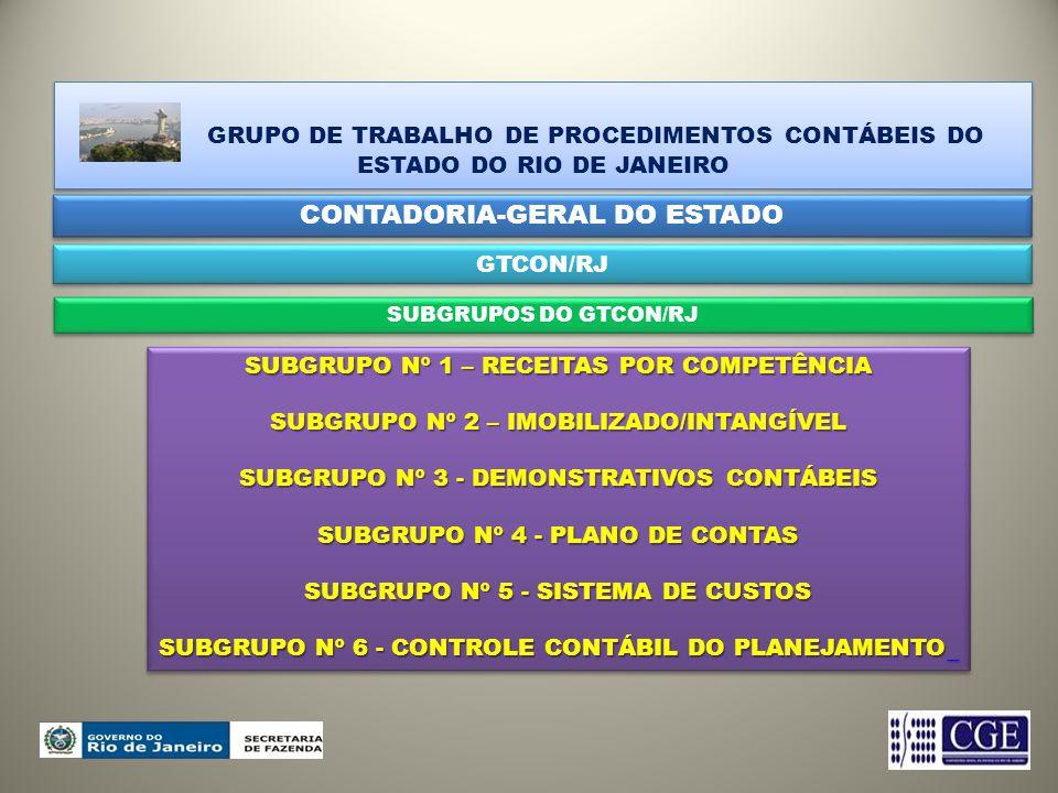 GRUPO DE TRABALHO DE PROCEDIMENTOS CONTÁBEIS DO ESTADO DO RIO DE JANEIRO GRUPO DE TRABALHO DE PROCEDIMENTOS CONTÁBEIS DO ESTADO DO RIO DE JANEIRO GTCON/RJ SUBGRUPOS DO GTCON/RJ SUBGRUPO Nº 1 – RECEITAS POR COMPETÊNCIA SUBGRUPO Nº 2 – IMOBILIZADO/INTANGÍVEL SUBGRUPO Nº 3 - DEMONSTRATIVOS CONTÁBEIS SUBGRUPO Nº 4 - PLANO DE CONTAS SUBGRUPO Nº 5 - SISTEMA DE CUSTOS SUBGRUPO Nº 6 - CONTROLE CONTÁBIL DO PLANEJAMENTO SUBGRUPO Nº 6 - CONTROLE CONTÁBIL DO PLANEJAMENTO SUBGRUPO Nº 1 – RECEITAS POR COMPETÊNCIA SUBGRUPO Nº 2 – IMOBILIZADO/INTANGÍVEL SUBGRUPO Nº 3 - DEMONSTRATIVOS CONTÁBEIS SUBGRUPO Nº 4 - PLANO DE CONTAS SUBGRUPO Nº 5 - SISTEMA DE CUSTOS SUBGRUPO Nº 6 - CONTROLE CONTÁBIL DO PLANEJAMENTO SUBGRUPO Nº 6 - CONTROLE CONTÁBIL DO PLANEJAMENTO CONTADORIA-GERAL DO ESTADO
