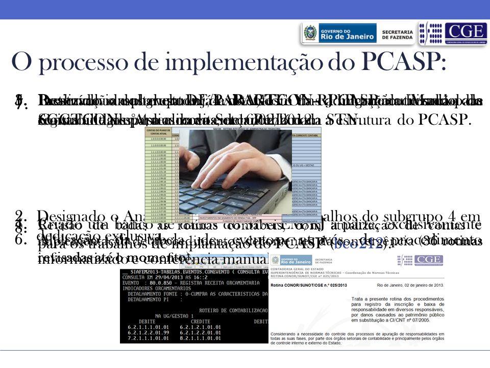 O processo de implementação do PCASP: Instituído o subgrupo n° 4 do GTCON-RJ.