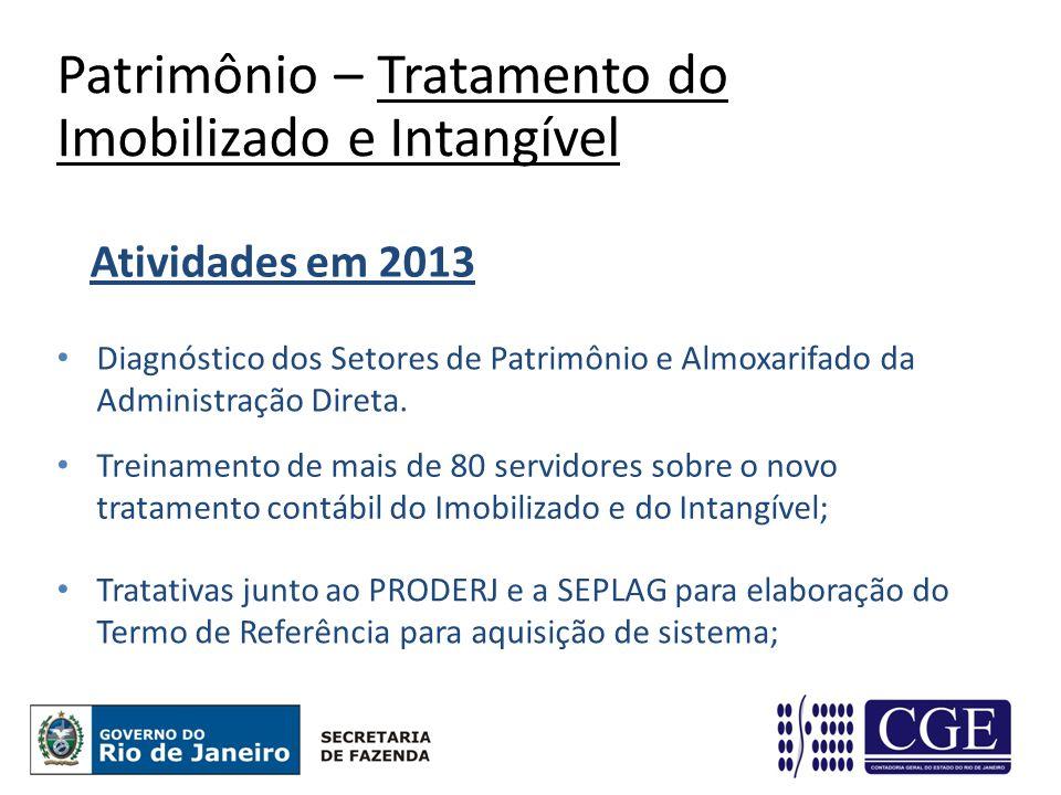Patrimônio – Tratamento do Imobilizado e Intangível Atividades em 2013 Diagnóstico dos Setores de Patrimônio e Almoxarifado da Administração Direta.