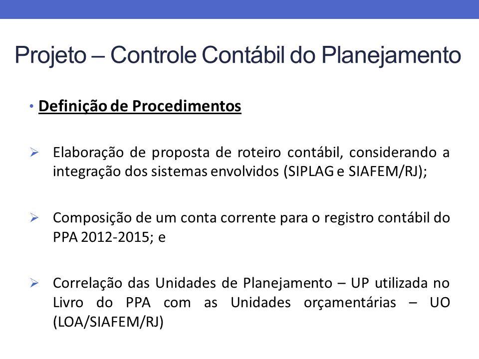 Definição de Procedimentos Elaboração de proposta de roteiro contábil, considerando a integração dos sistemas envolvidos (SIPLAG e SIAFEM/RJ); Composição de um conta corrente para o registro contábil do PPA 2012-2015; e Correlação das Unidades de Planejamento – UP utilizada no Livro do PPA com as Unidades orçamentárias – UO (LOA/SIAFEM/RJ) Projeto – Controle Contábil do Planejamento
