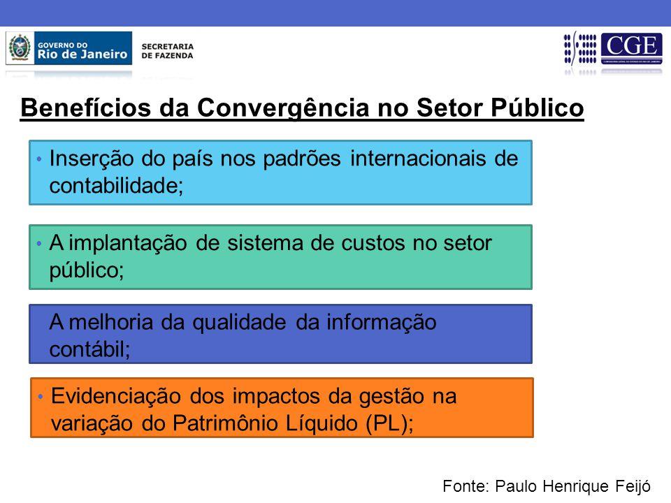 Inserção do país nos padrões internacionais de contabilidade; A implantação de sistema de custos no setor público; A melhoria da qualidade da informação contábil; Benefícios da Convergência no Setor Público Evidenciação dos impactos da gestão na variação do Patrimônio Líquido (PL); Fonte: Paulo Henrique Feijó