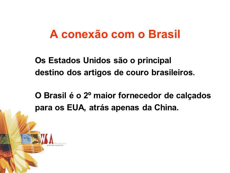 A conexão com o Brasil Os Estados Unidos são o principal destino dos artigos de couro brasileiros. O Brasil é o 2º maior fornecedor de calçados para o