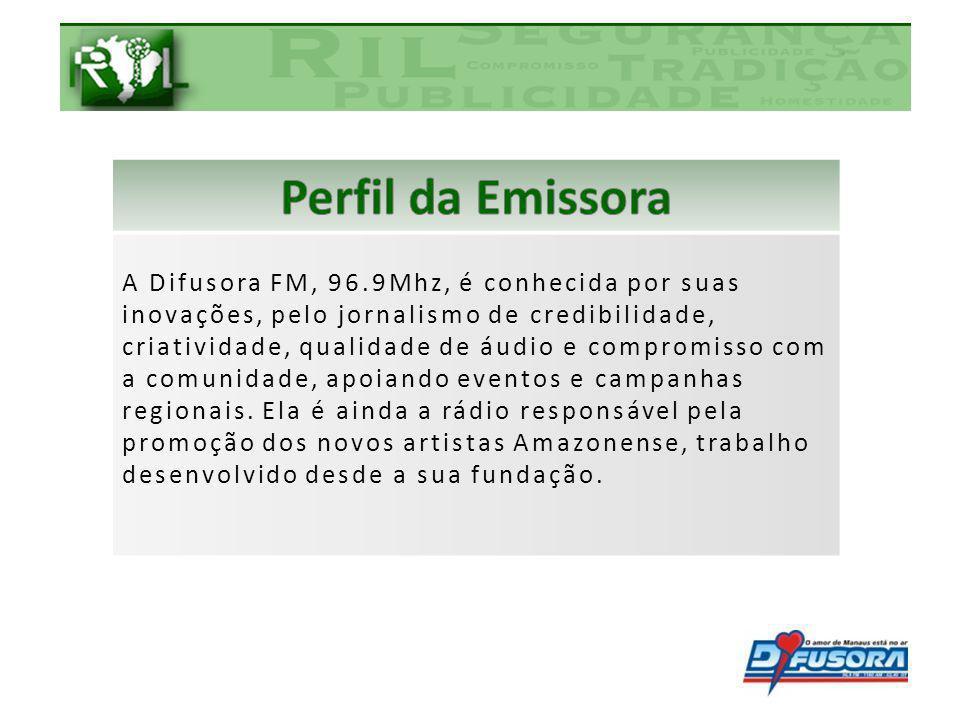 A Difusora FM, 96.9Mhz, é conhecida por suas inovações, pelo jornalismo de credibilidade, criatividade, qualidade de áudio e compromisso com a comunid