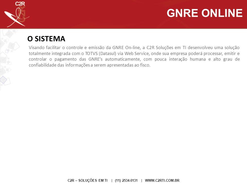 O SISTEMA Visando facilitar o controle e emissão da GNRE On-line, a C2R Soluções em TI desenvolveu uma solução totalmente integrada com o TOTVS (Datas