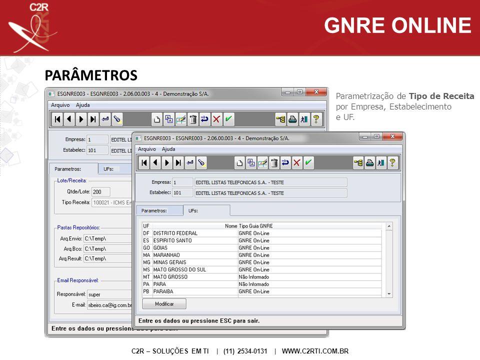 PARÂMETROS C2R – SOLUÇÕES EM TI | (11) 2534-0131 | WWW.C2RTI.COM.BR Parametrização de Tipo de Receita por Empresa, Estabelecimento e UF. GNRE ONLINE