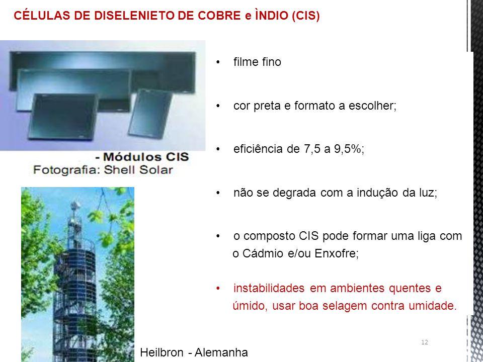 12 CÉLULAS DE DISELENIETO DE COBRE e ÌNDIO (CIS) filme fino cor preta e formato a escolher; eficiência de 7,5 a 9,5%; não se degrada com a indução da
