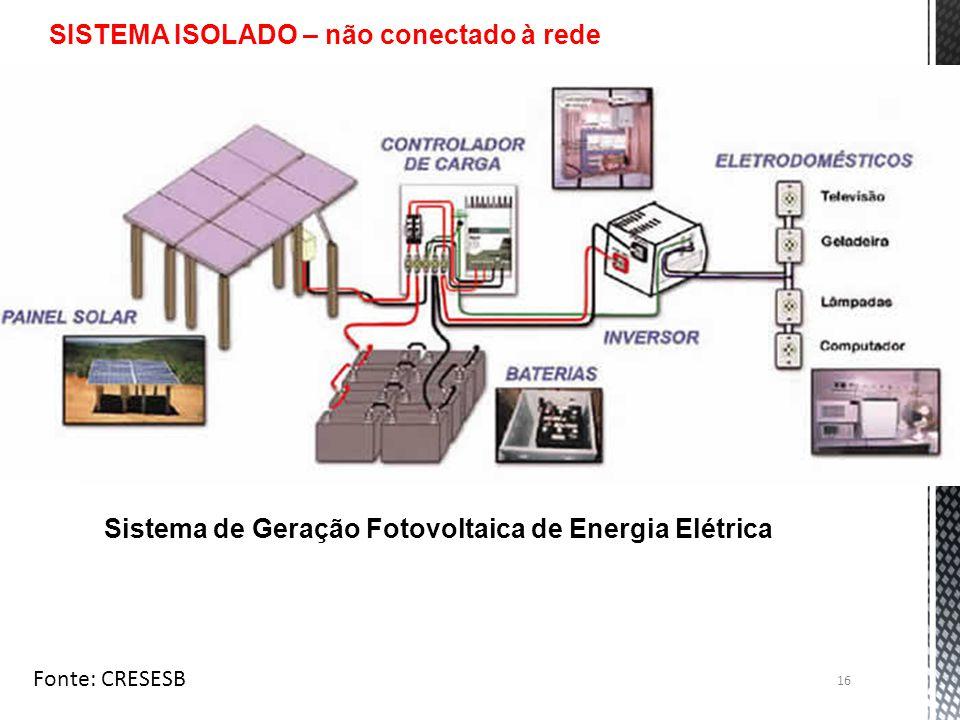 16 Sistema de Geração Fotovoltaica de Energia Elétrica SISTEMA ISOLADO – não conectado à rede Fonte: CRESESB