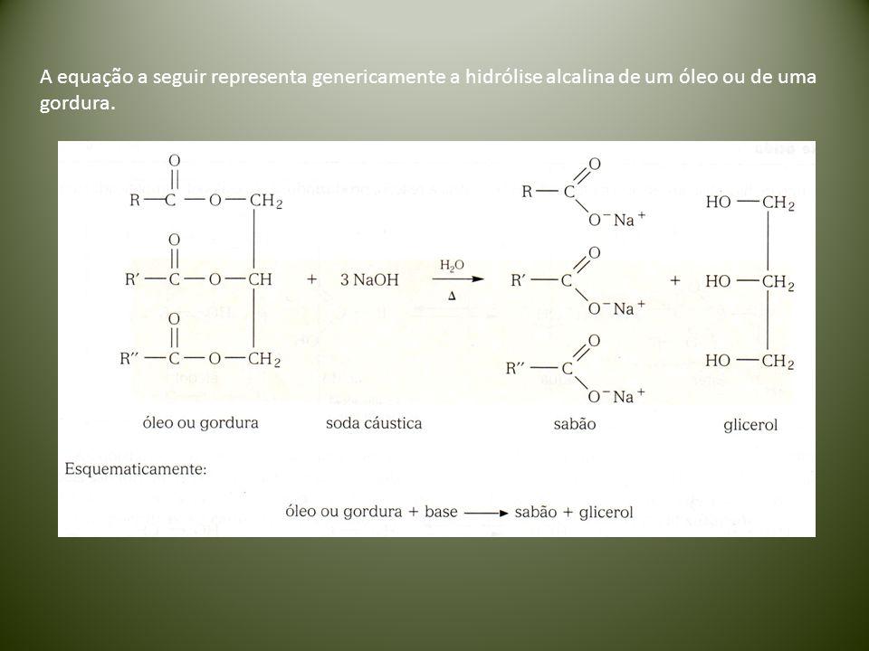 AÇÃO DETERGENTE A ação detergente é justificada pela estrutura do sabão, que apresenta uma parte apolar e outra polar.