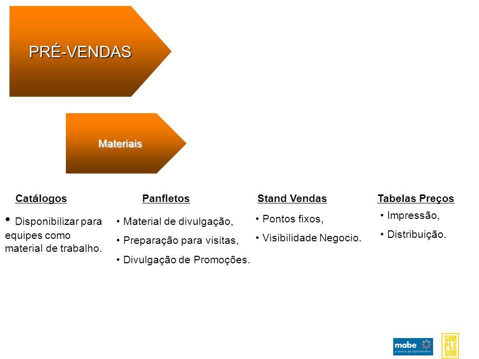 Materiais PRÉ-VENDAS Cat á logos Disponibilizar para equipes como material de trabalho.