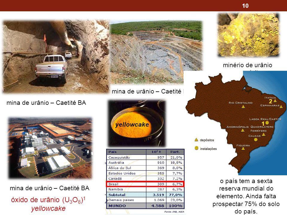10 mina de urânio – Caetité BA minério de urânio uraninita yellowcake o país tem a sexta reserva mundial do elemento. Ainda falta prospectar 75% do so