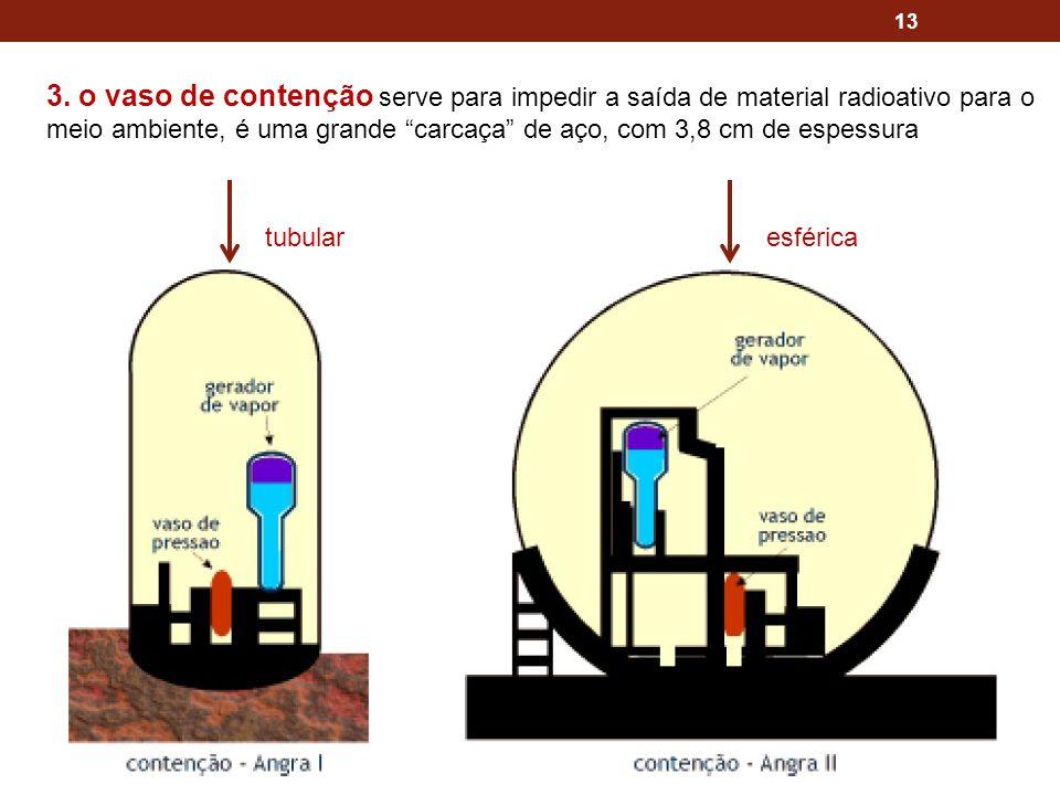 13 3. o vaso de contenção serve para impedir a saída de material radioativo para o meio ambiente, é uma grande carcaça de aço, com 3,8 cm de espessura