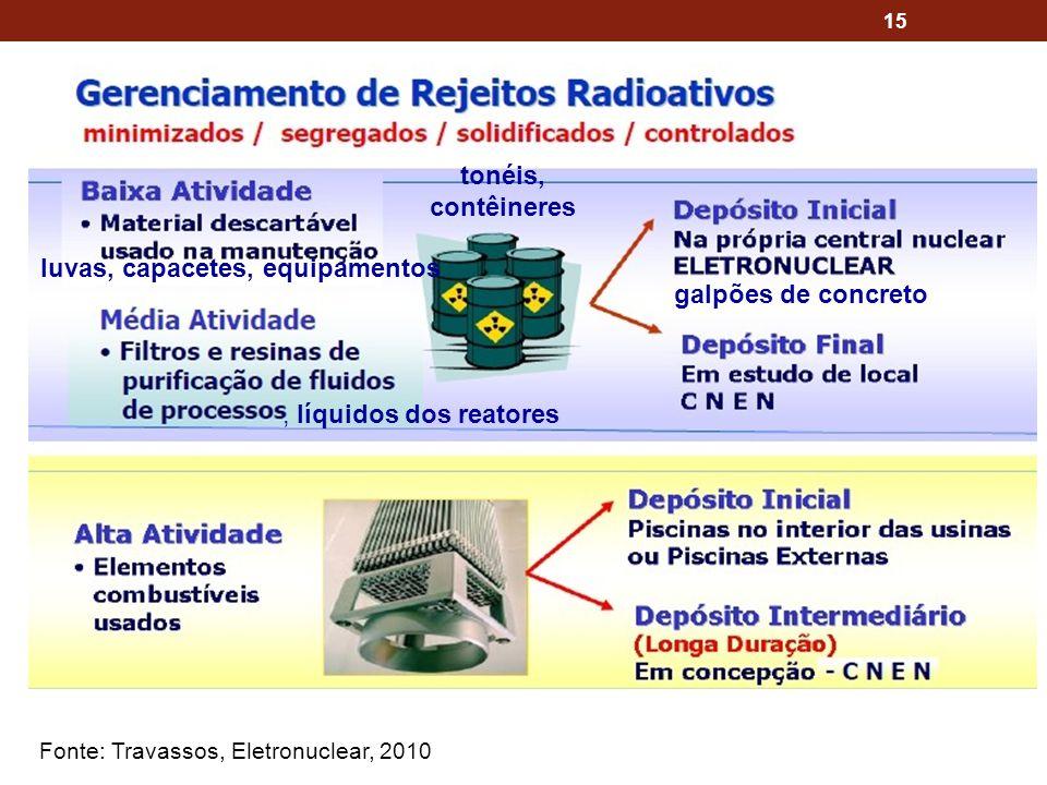 15 Fonte: Travassos, Eletronuclear, 2010 tonéis, contêineres luvas, capacetes, equipamentos, líquidos dos reatores galpões de concreto