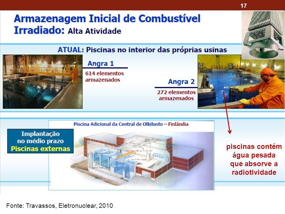 17 Fonte: Travassos, Eletronuclear, 2010 piscinas contém água pesada que absorve a radiotividade