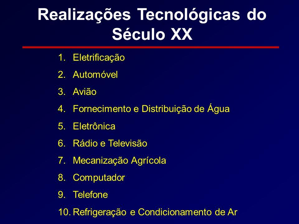 Realizações Tecnológicas do Século XX 1.Eletrificação 2.Automóvel 3.Avião 4.Fornecimento e Distribuição de Água 5.Eletrônica 6.Rádio e Televisão 7.Mec