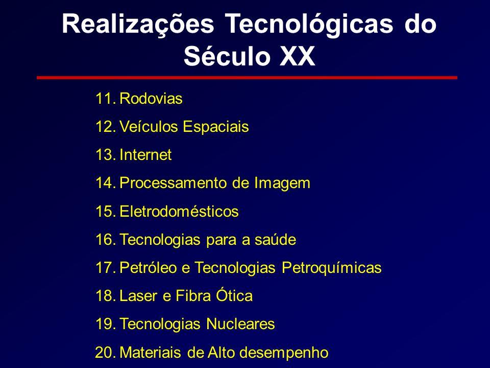 Realizações Tecnológicas do Século XX 11.Rodovias 12.Veículos Espaciais 13.Internet 14.Processamento de Imagem 15.Eletrodomésticos 16.Tecnologias para