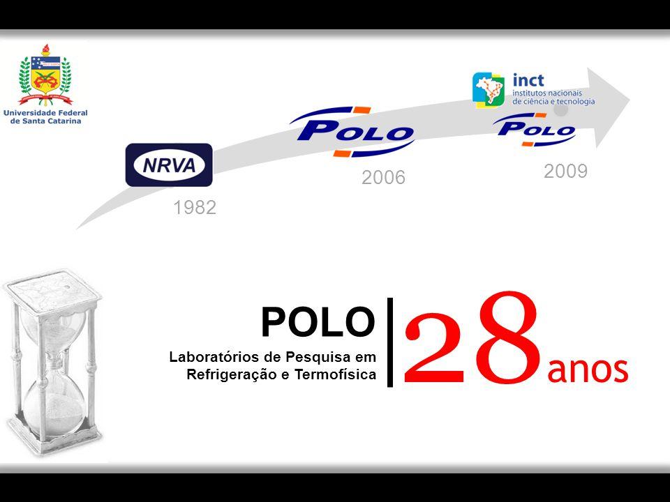 1982 2006 2009 POLO Laboratórios de Pesquisa em Refrigeração e Termofísica 28 anos
