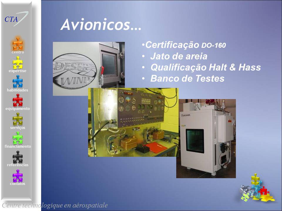 Certificação DO-160 Jato de areia Qualificação Halt & Hass Banco de Testes Centre technologique en aérospatiale le centre contacts services compétence