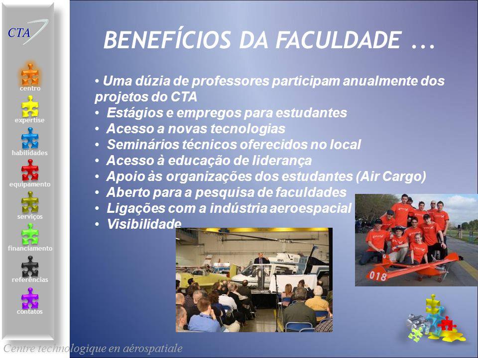 Centre technologique en aérospatiale le centre contacts services compétences équipements références expertise financement BENEFÍCIOS DA FACULDADE... U
