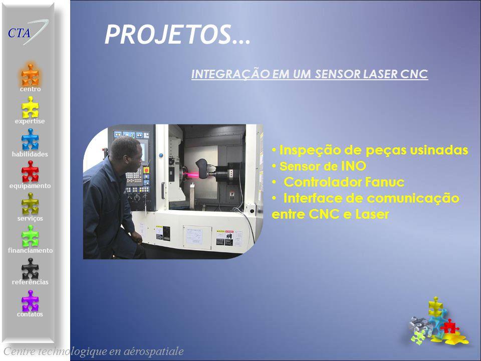 Centre technologique en aérospatiale le centre contacts services compétences équipements références expertise financement SERVICES INTEGRAÇÃO EM UM SE