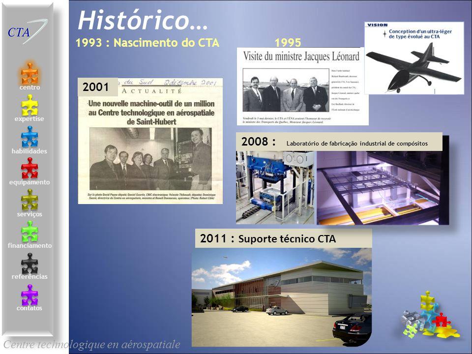 Centre technologique en aérospatiale centro contatos serviços habilidades equipamento referências expertise financiamento Histórico… 1993 : Nascimento