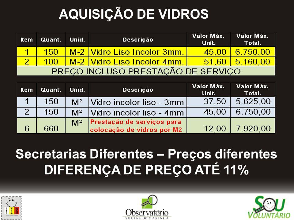 Secretarias Diferentes – Preços diferentes DIFERENÇA DE PREÇO ATÉ 11% AQUISIÇÃO DE VIDROS