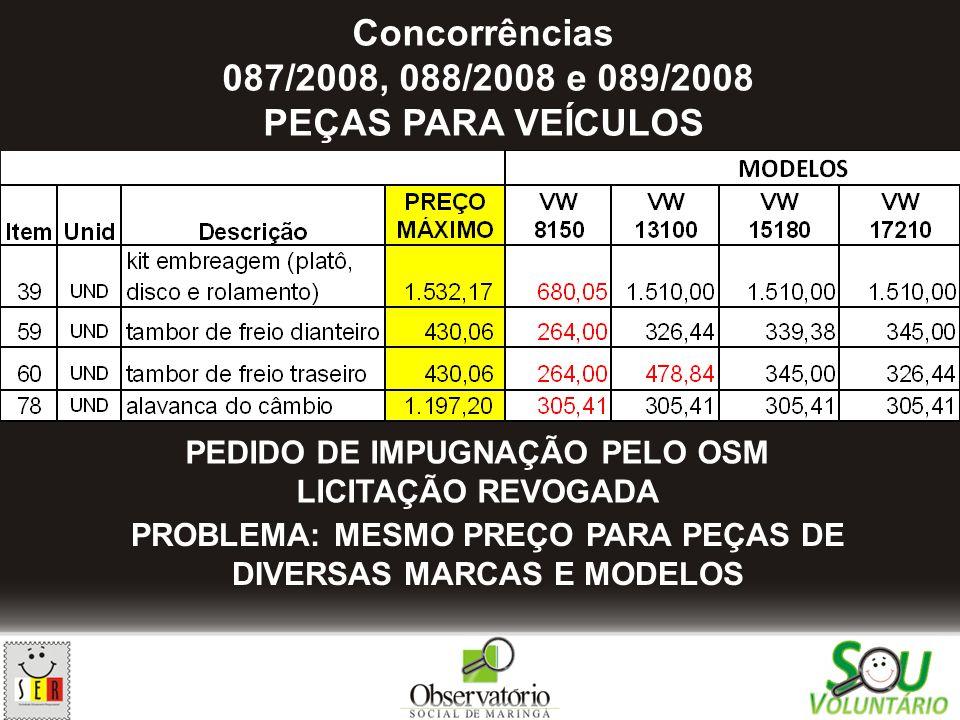 Concorrências 087/2008, 088/2008 e 089/2008 PEÇAS PARA VEÍCULOS PEDIDO DE IMPUGNAÇÃO PELO OSM LICITAÇÃO REVOGADA PROBLEMA: MESMO PREÇO PARA PEÇAS DE D