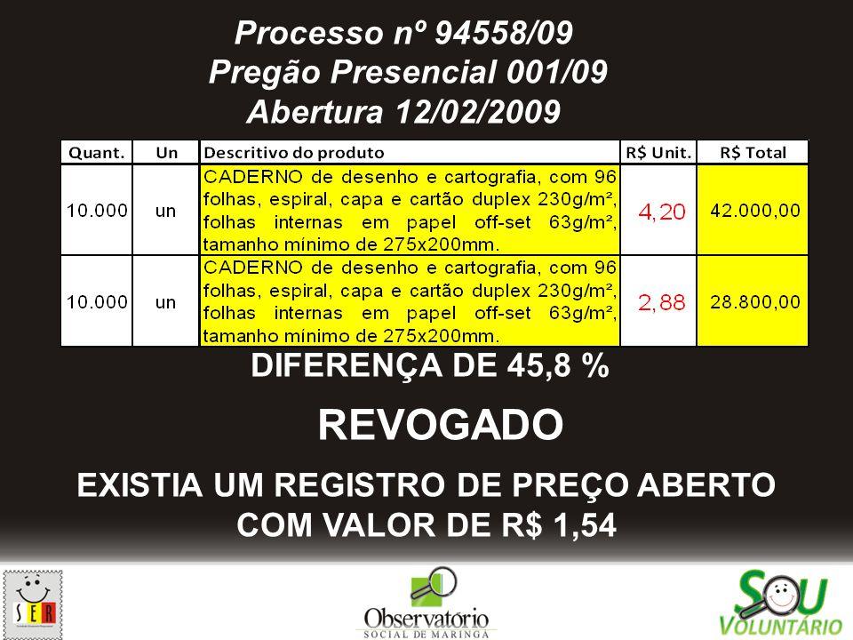 Processo nº 94558/09 Pregão Presencial 001/09 Abertura 12/02/2009 DIFERENÇA DE 45,8 % REVOGADO EXISTIA UM REGISTRO DE PREÇO ABERTO COM VALOR DE R$ 1,5
