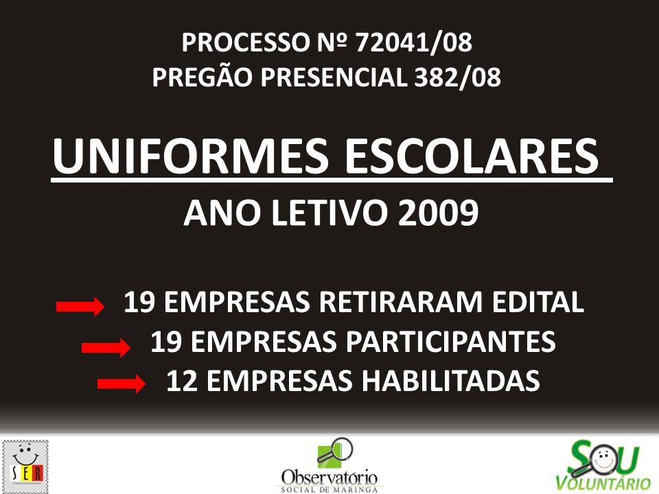 UNIFORMES ESCOLARES ANO LETIVO 2009 PROCESSO Nº 72041/08 PREGÃO PRESENCIAL 382/08 19 EMPRESAS RETIRARAM EDITAL 19 EMPRESAS PARTICIPANTES 12 EMPRESAS H
