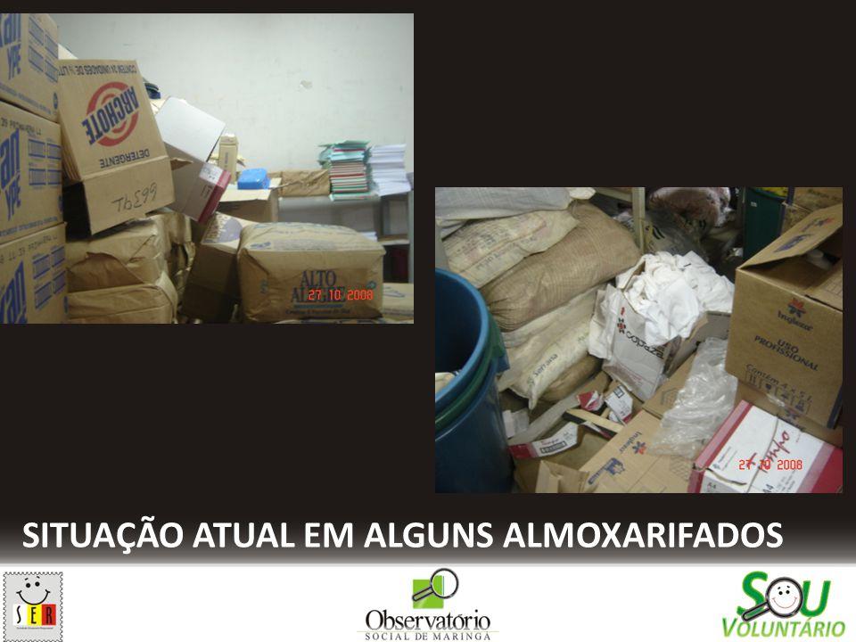 SITUAÇÃO ATUAL EM ALGUNS ALMOXARIFADOS