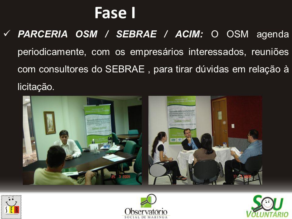 PARCERIA OSM / SEBRAE / ACIM: O OSM agenda periodicamente, com os empresários interessados, reuniões com consultores do SEBRAE, para tirar dúvidas em