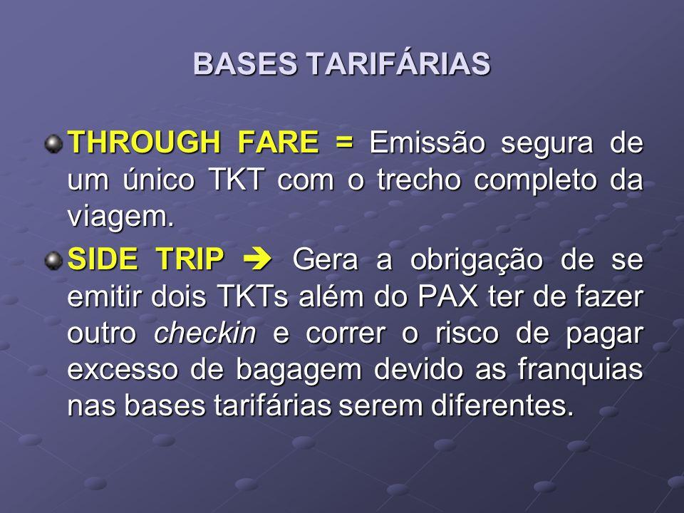 BASES TARIFÁRIAS THROUGH FARE = Emissão segura de um único TKT com o trecho completo da viagem. SIDE TRIP Gera a obrigação de se emitir dois TKTs além
