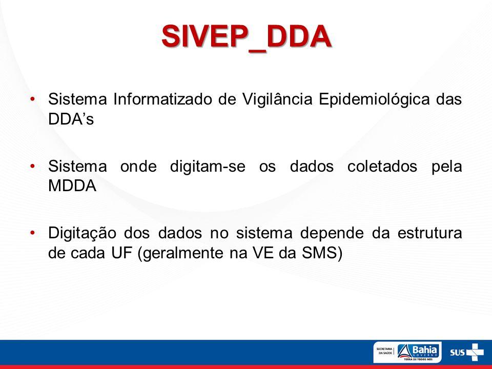 SIVEP_DDA Sistema Informatizado de Vigilância Epidemiológica das DDAs Sistema onde digitam-se os dados coletados pela MDDA Digitação dos dados no sist