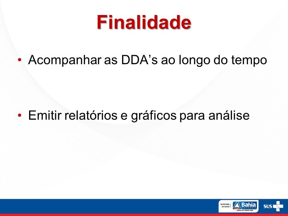 Finalidade Acompanhar as DDAs ao longo do tempo Emitir relatórios e gráficos para análise
