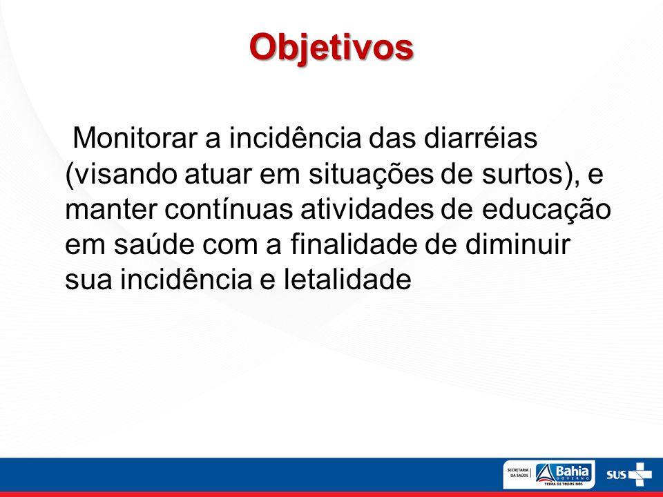 Objetivos Monitorar a incidência das diarréias (visando atuar em situações de surtos), e manter contínuas atividades de educação em saúde com a finali