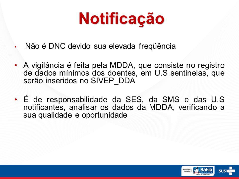Notificação Não é DNC devido sua elevada freqüência A vigilância é feita pela MDDA, que consiste no registro de dados mínimos dos doentes, em U.S sent