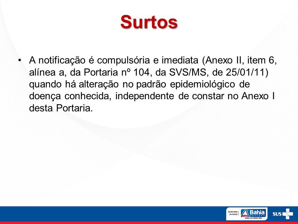 Surtos A notificação é compulsória e imediata (Anexo II, item 6, alínea a, da Portaria nº 104, da SVS/MS, de 25/01/11) quando há alteração no padrão e