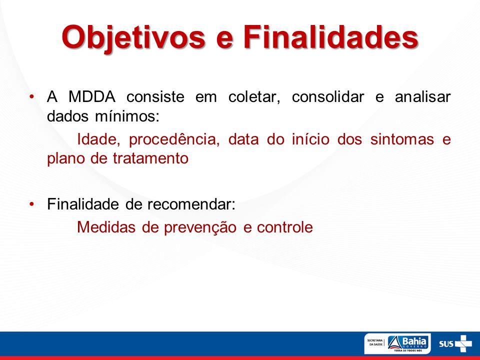 Objetivos e Finalidades A MDDA consiste em coletar, consolidar e analisar dados mínimos: Idade, procedência, data do início dos sintomas e plano de tr